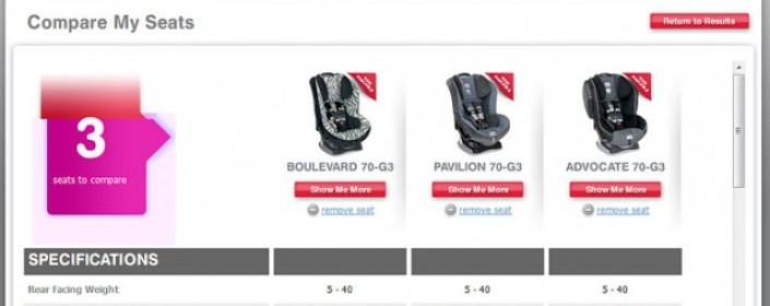 Comparing Car Seats Britax