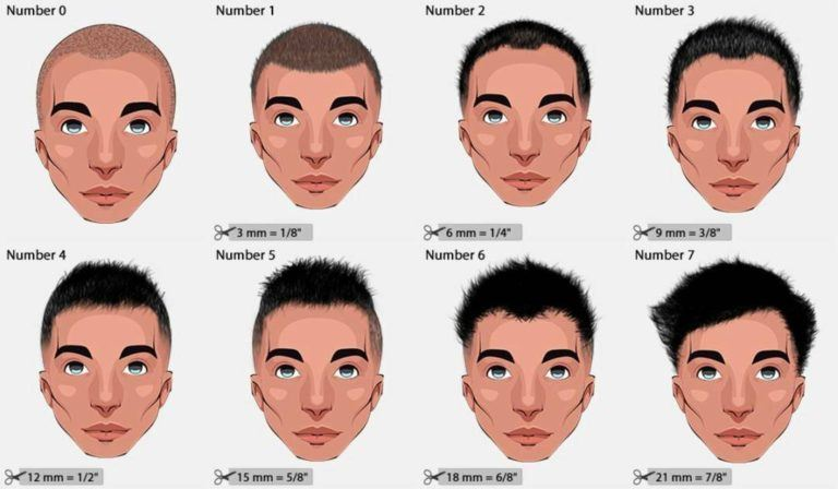 Little Boy Haircuts: The Buzz Cut